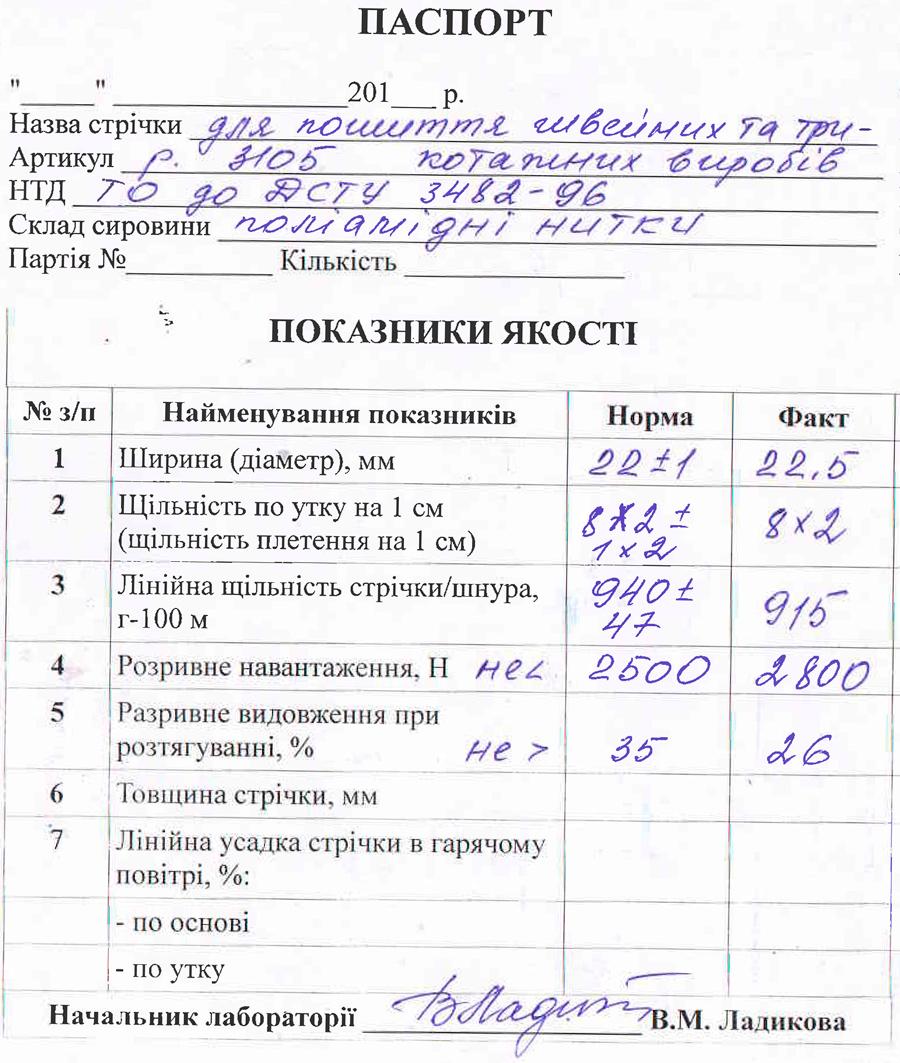 pasport_okantovochnaya_lenta